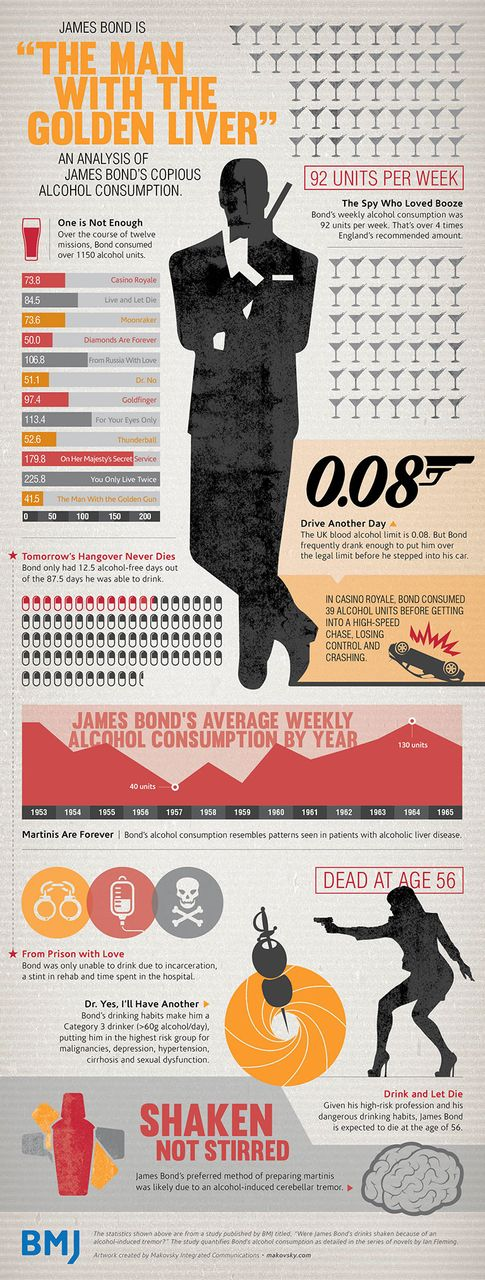 james bond analysis James bond analysis 1 section a exam practice skyfall motorbike  sequence 2 the clip this paper is based on the.